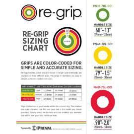 Plasti Dip ® Re-Grip gumi markolat
