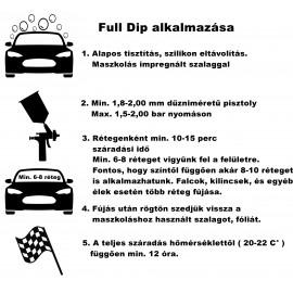 Full Dip Fekete Metál 4 liter (új)